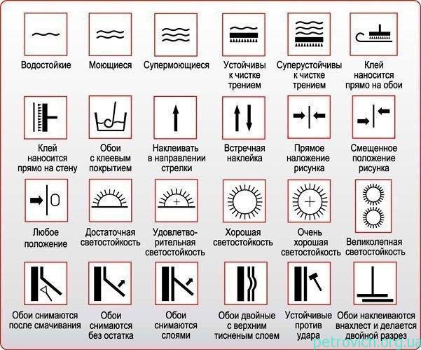 Значение знаков на обоях